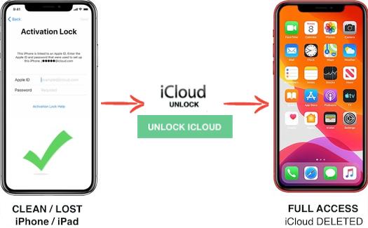 iPhone 11 iCloud Bypass Tool