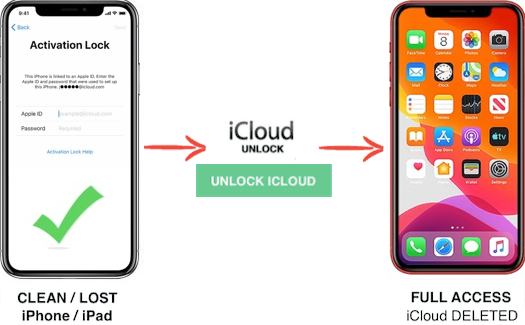 Unlock iPhone with Apple ID